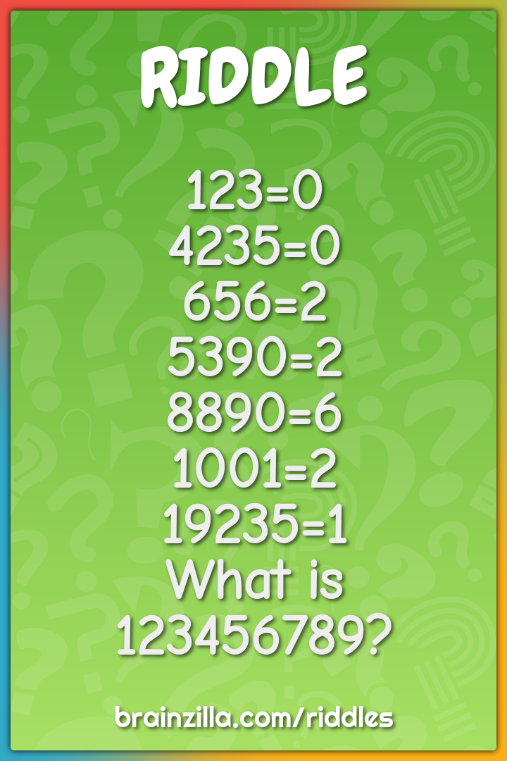 123=0  4235=0  656=2  5390=2  8890=6  1001=2  19235=1    What is...